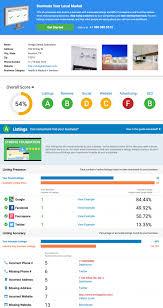 Online Snapshot Free Business Snapshot Kaizen Sigma Llc