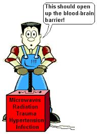 broken microwave clipart. general properties of the bbb broken microwave clipart