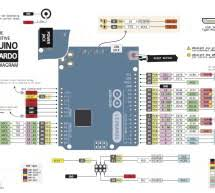arduino data sheet pinouts archives use arduino for projectsuse arduino for projects