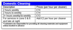 Domestic Cleaning Price List Prices Max Clean