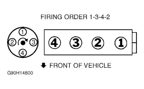 spark plug firing order on distributor cap 7 replies