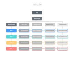 Air Operations Center Organizational Chart Template Responsibilities Framework Org Chart Lucidchart