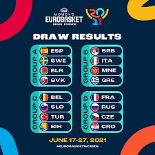 EuroBasket Women's, Italia inserita nel girone B