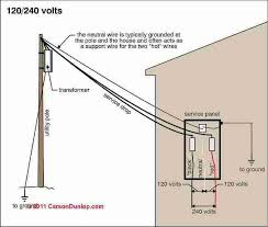 mobile home electrical panel wiring diagram wiring diagrams house electrical panel wiring diagram images mobile home wiring diagrams
