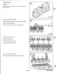 bobcat 743b wiring diagram wiring diagram library bobcat 741 wiring diagram wiring librarybobcat 741 wiring diagram