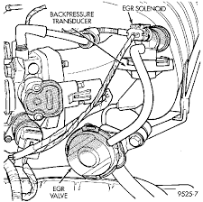 7 3 egr valve location wiring all about wiring diagram egr valve testing procedure at Egr Valve Wiring Diagram