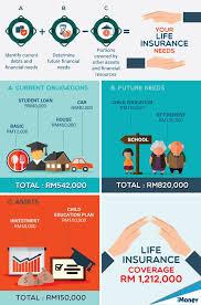 term life insurance quotes malaysia raipurnews