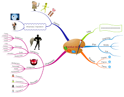 education example mind maps mind mapping creative writing planner