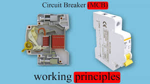 circuit breaker pattern for microservices jegasingam circuit breaker box this has nothing to do with the blog 😉