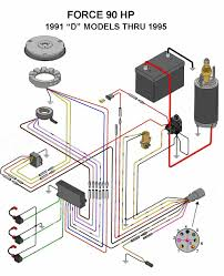 mastertech marine chrysler force outboard wiring diagrams force 90 hp 1991d thru 1995 models