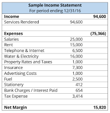 Why You Should Use An Operational Income Statement For