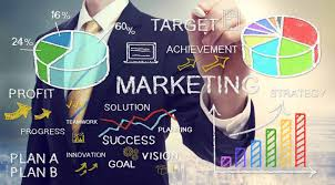 What Does Marketing Mean? | ElementIQ