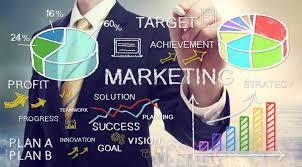 What Does Marketing Mean? | ElementIQ