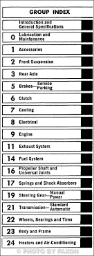 dodge repair shop manual reprint charger coronet dart table of contents