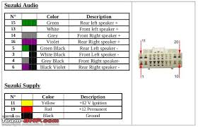 chevy cobalt radio wire colors images chevy cobalt forum radio wiring diagram in addition nissan maxima