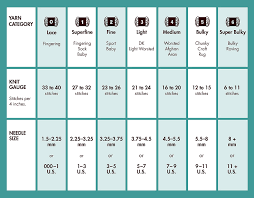 Yarn Size Chart Learn Knitting Gauge Yarn Needle Size Chart Knit Slip