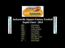 Jacksonville Jaguars Depth Chart 2014 Fantasy Football Youtube
