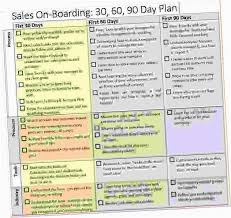 How To Write A Sales Plan Template Beauteous 48 48 48 48 Day Plan Template Free Download Best Professional
