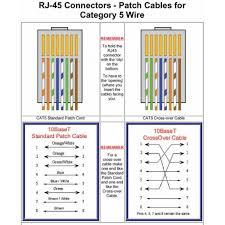 network plug wiring diagram network image wiring modular network plug on network plug wiring diagram