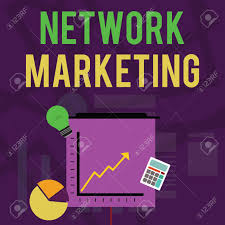 Network Marketing Chart Text Sign Showing Network Marketing Business Photo Text Pyramid