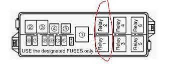 suzuki aerio fuse box diagram suzuki wiring diagrams online