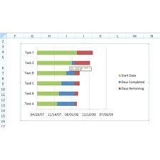 Sample P And L In Excel How To Create A Gantt Chart In Excel Learn Make Sample