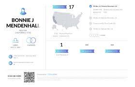 Bonnie J Mendenhall, (760) 742-3508, PO Box 11, Palomar Mountain ...