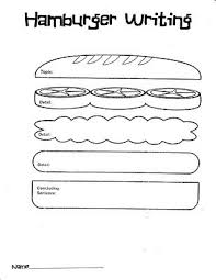 best writing grade images teaching writing as much as i hate the hamburger essay this would be a good way to teaching kidsteaching writingdescriptive