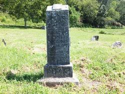 Robert Henry Clay Sims (1844-1927) - Find A Grave Memorial