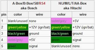 vwvortex com maf sensor voltage bosch maf diagram