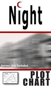 Night By Elie Wiesel Plot Chart Night Plot Chart Organizer Diagram Arc By Elie Wiesel
