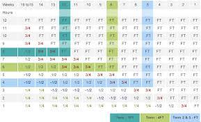 Va Compensation Chart 2012 Crsc Pay Chart