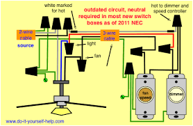 wiring diagrams for a ceiling fan and light kit do it yourself Switch Box Wiring Diagram wiring diagram fan light, source at fixture switch box wiring diagram for mercury 90