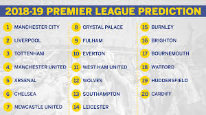 The premier league has promotion and relegation linked to the english championship, the second tier. Premier League 2018 19 Table Prediction City Win United Slip Watford Down