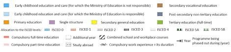 french education system transcript evaluation summary for students and