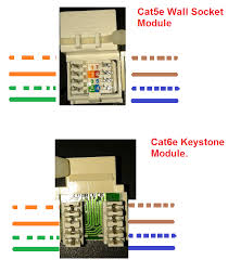 cat5e wiring annavernon cat5e wall socket to keystone module avforums