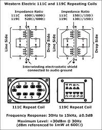 proper termination of long audio wire runs engineering radio we 111 repeat coil one of the best such transformers ever made