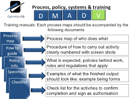 A Practical Guide To Business Process Mapping Systems Design Imple