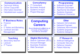 CVs and Covering Letters   ppt download University of Kent Careers Presentations www kent ac uk careers casevents htm www