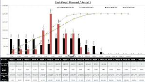 Project Cash Flow Statement Format In Excel Create Monthly Cash Flow