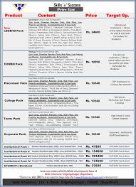 Price List Soft Skills Kit/s