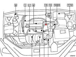 ignition coil wiring diagram ford focus wiring diagram wiring diagram ignition coil the