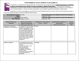 Improvement Plans Templates Performance Development Plan Rome Fontanacountryinn Com