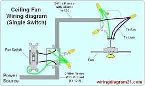 ceiling fan light switch replacement home depot lutron wiring pin by on electrical in lighting engaging