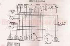 taotao 50cc wiring diagram wiring diagram gy6 ignition switch wiring at Taotao 50cc Wiring Diagram