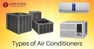 different types of air conditioners. Interesting Air Different Air Conditioning Systems Throughout Different Types Of Air Conditioners E