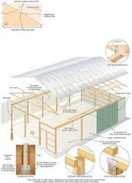 do it yourself pole barn building diy mother earth news pole barn plan