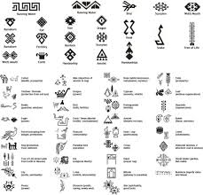 navajo designs meanings. Fine Designs Innovative Navajo Rug Designs For Kids Bedroom Plans Free New In Oriental  Rug Symbol Meanings With Meanings I