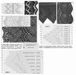 вязание свитера английской резинской регланом