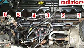 wiring diagram for 1997 jeep cherokee sport wiring 96 jeep cherokee spark plug wiring diagram 96 auto wiring on wiring diagram for 1997 jeep